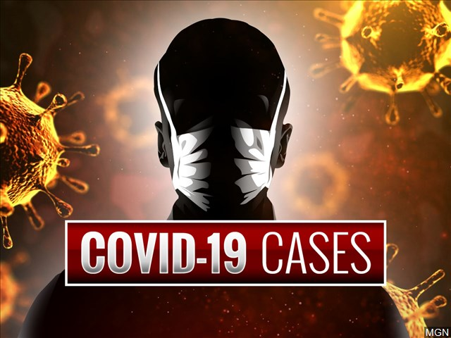 Total number of COVID-19 cases in West Virginia rises to 2,161